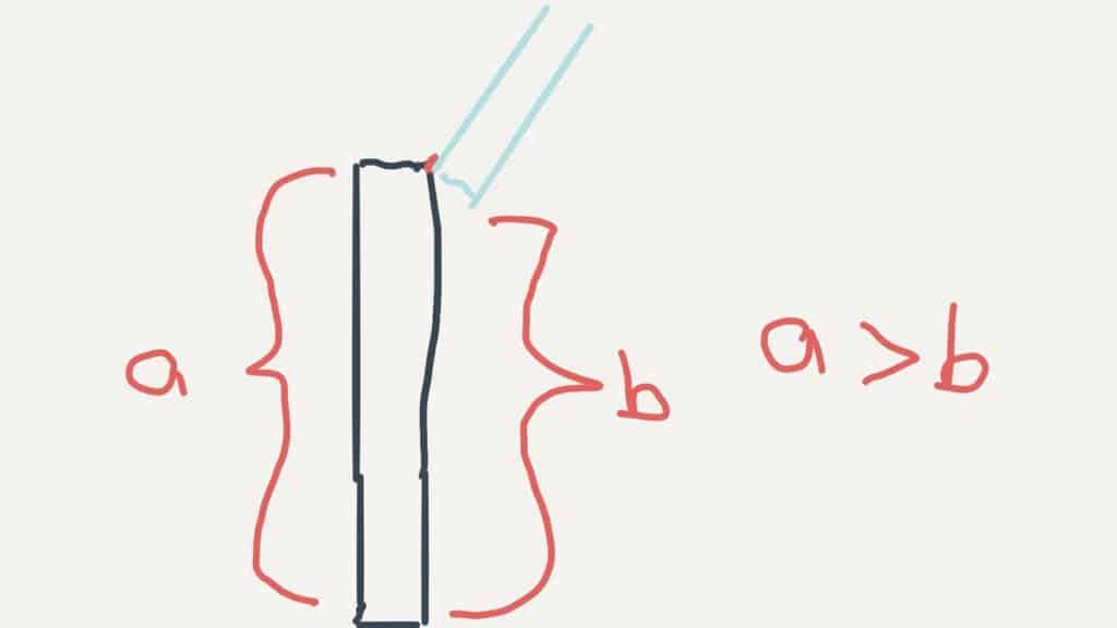 Schematische Darstellung des Öffnungswinkels der Stauraumklappe